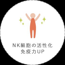 NK細胞の活性化免疫力UP